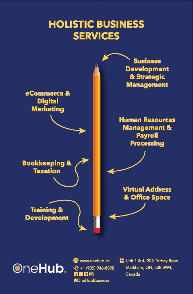Holistic Business Services