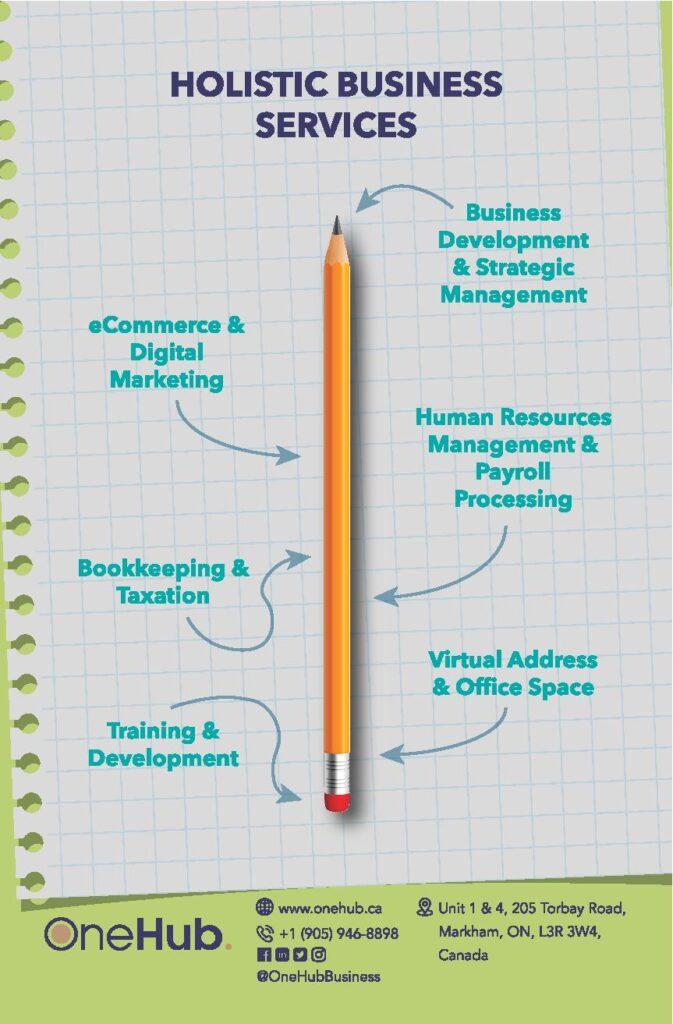 Flyer - Holistic Business Services